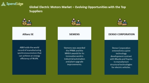 SpendEdge, a global procurement market intelligence firm, has announced the release of its Global Electric Motors Market Procurement Intelligence Report. (Graphic: Business Wire)