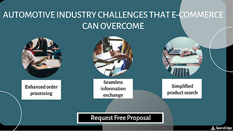 Automotive Industry Challenges that E-commerce can Overcome.