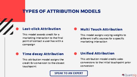 Types of Attribution Models