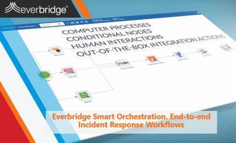 Everbridge Smart Orchestration Cockpit Allows IT Organizations to Build and Customize Automated Operational Workflows to Improve Efficiency and Accelerate Incident Resolution Time (Photo: Business Wire)