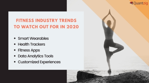 Fitness Industry Trends to Watch Out for in 2020 (Graphic: Business Wire)