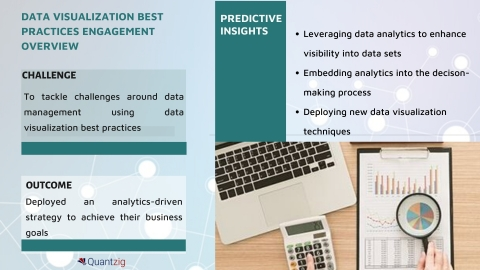DATA VISUALIZATION BEST PRACTICES ENGAGEMENT OVERVIEW (Graphic: Business Wire)