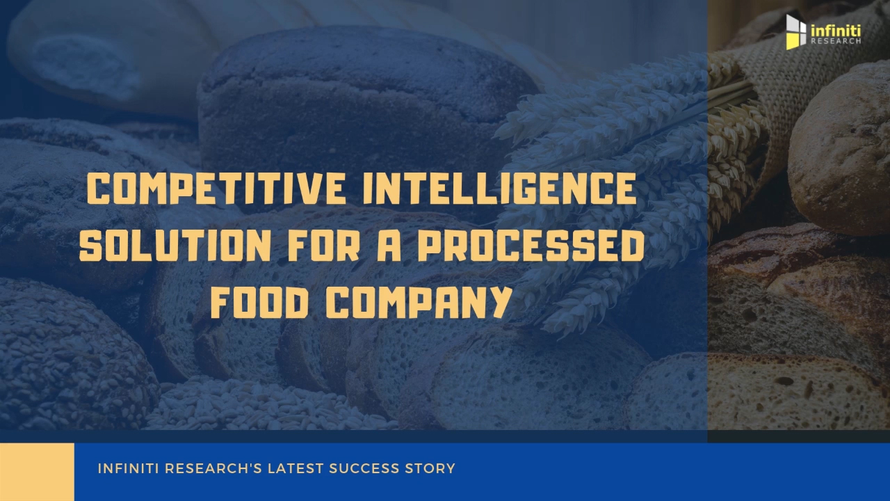 Infiniti's Competitive Intelligence Solution Helped a Processed Food Company to Enhance Market Share by 23%