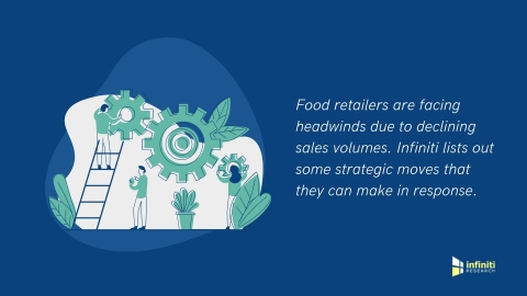 How food retailers can revive declining sales volumes. (Graphic: Business Wire)