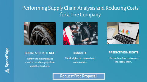 Performing Supply Chain Analysis and Reducing Costs for a Tire Company.
