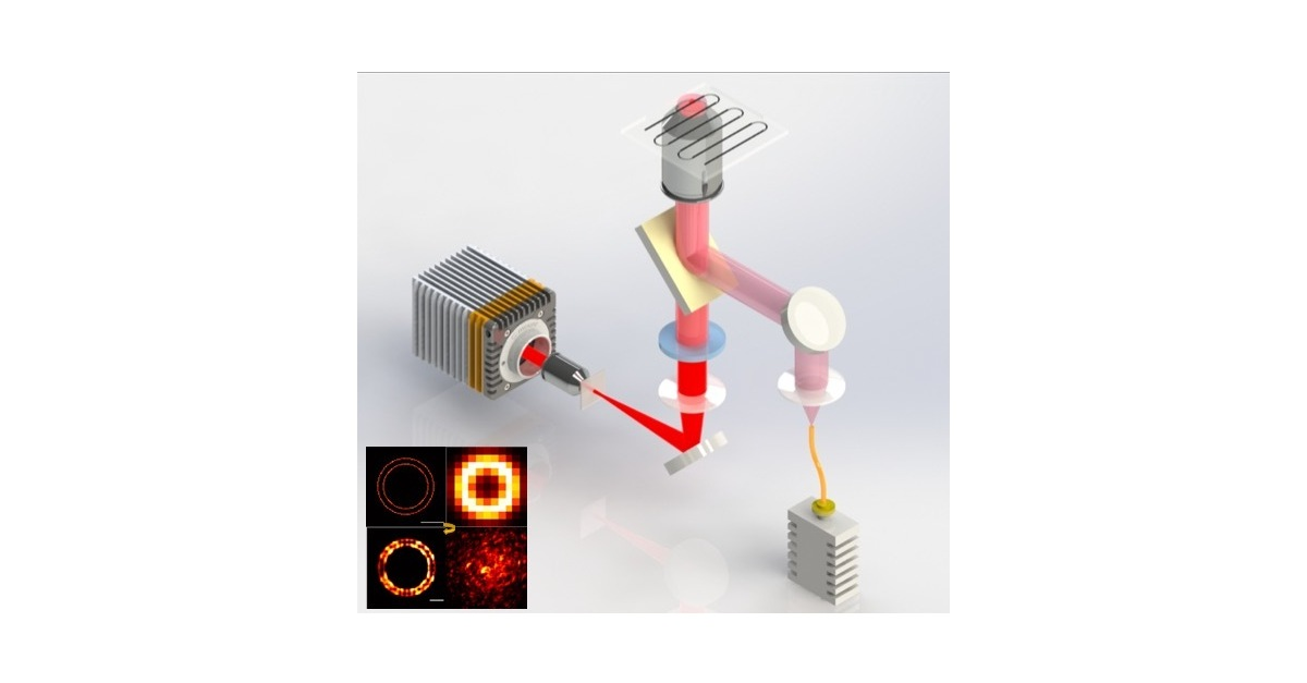 Ghost Imaging Speeds Up Super-Resolution Microscopy