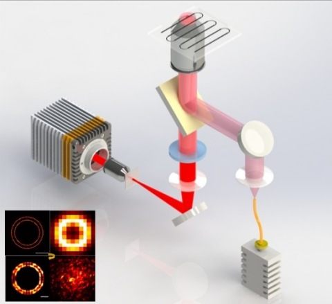Caption: The researchers tested their new nanoscopy approach technique by using it to image a 60-nanometer ring (inset). The new nanoscopy approach could resolve the ring using just 10 image frames while traditional approaches needed up to 4000 frames to achieve the same result. Credit: Zhongyang Wang, Chinese Academy of Sciences