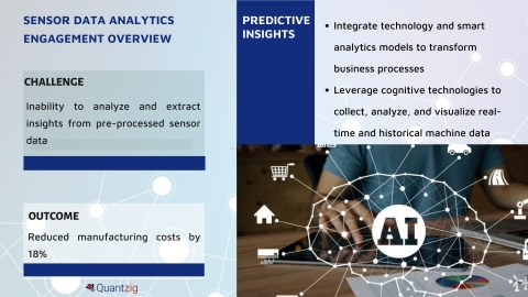 Sensor Data Analytics Engagement Overview (Graphic: Business Wire)