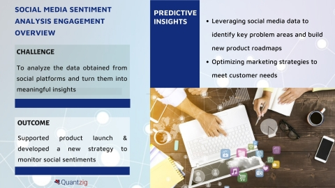 Social Media Sentiment Analysis Engagement Overview (Graphic: Business Wire)