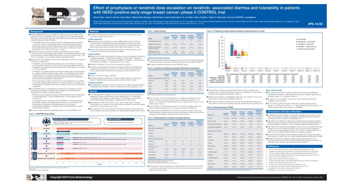 Puma Biotechnology Presents Interim Results of Phase II