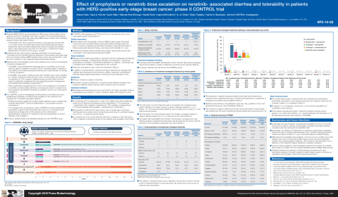 CONTROL Trial Poster at SABCS 2019 (Graphic: Business Wire)