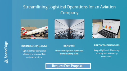 Streamlining Logistical Operations for an Aviation Company.