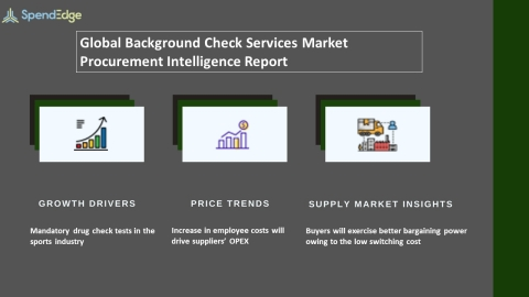 SpendEdge, a global procurement market intelligence firm, has announced the release of its Global Background Check Services Market - Procurement Intelligence Report. (Graphic: Business Wire)