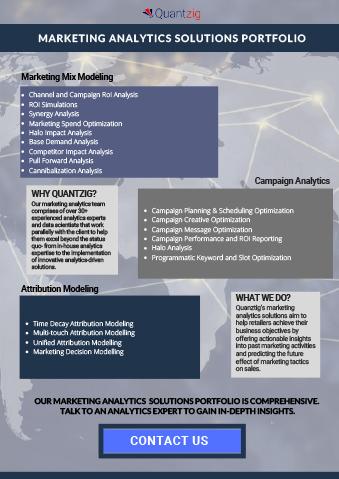 Marketing Analytics Solutions Portfolio
