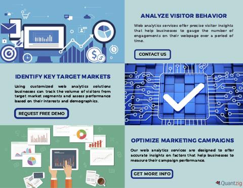 Benefits of Web Analytics Services
