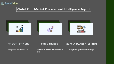 SpendEdge, a global procurement market intelligence firm, has announced the release of its Global Corn Market - Procurement Intelligence Report. (Graphic: Business Wire)