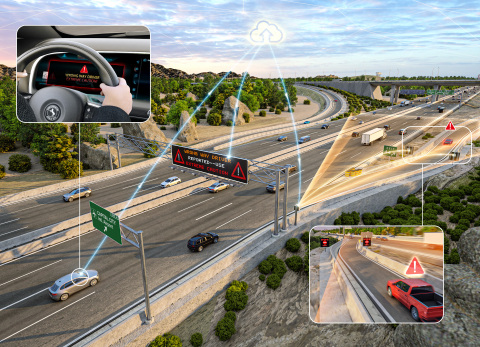 Continental's Wrong-Way Driver detection system warns at-risk vehicles in the vicinity of a driver heading the wrong way. (Photo: Business Wire)