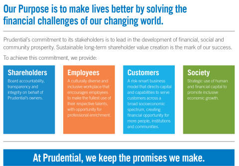 Prudential Stakeholder Commitment (Graphic: Business Wire)