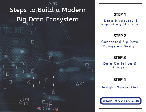Steps to Build a Modern Big Data Ecosystem