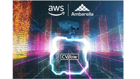 Ambarella and Amazon Web Services (AWS) collaborate on single-click machine learning for edge applications and announce joint customer VIVOTEK. (Graphic: Business Wire)