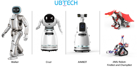 At CES 2020 UBTECH will be showing its newest and most innovative robots, including Walker, AIMBOT, Cruzr, JIMU Robot, and more. (Graphic: Business Wire)