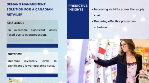 Demand management for a Canadian retailer (Graphic: Business Wire)