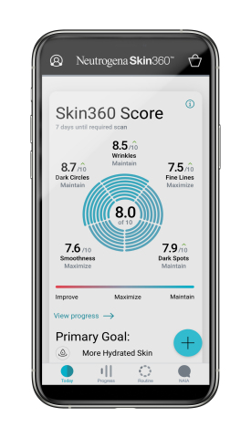 Over time, as NEUTROGENA Skin360 scores change, the user can learn what's working, or not, and adjust routines accordingly. (Photo: Business Wire)