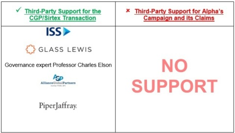 Image 1: Alpha's Glaring Lack of Third-Party Support (Graphic: Business Wire)