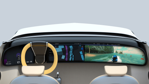 Example of NXP/Unity HMI display (Photo: Business Wire)