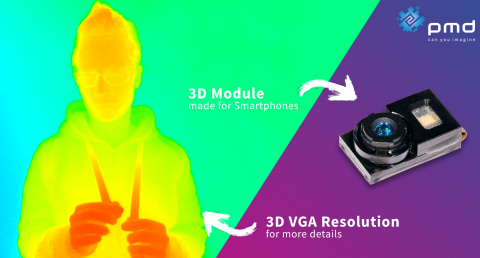 Latest pmd Time-of-Flight module made for Smartphones with new 3D VGA imager inside. (Graphic: Business Wire)