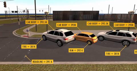 アンシスとフリアーが協業を発表。赤外線センサーをアンシスの最先端運転シミュレーターに統合して、超リアルな仮想環境の中で赤外線カメラ設計のモデル化、試験、検証が可能に。リアルタイムの赤外線カメラシミュレーションにより、開発者は自動緊急ブレーキシステムや自律運転車を試験できる。(写真:ビジネスワイヤ)