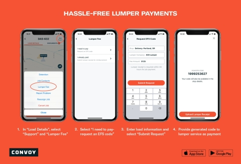 Hassle-free lumper payments in the Convoy app (Photo: Business Wire)