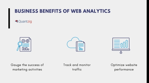 BUSINESS BENEFITS OF WEB ANALYTICS (Graphic: Business Wire)