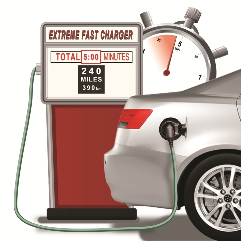Enevate aims to make EV charging as fast and easy as pumping gas/petrol (Graphic: Business Wire)