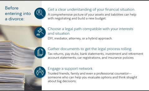 Tips before entering into a divorce. (Graphic: Business Wire)