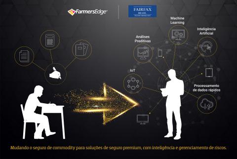Mudando o seguro de commodity para soluções de seguro premium, com inteligência e gerenciamento de riscos. (Photo: Business Wire)