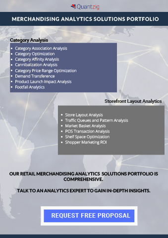MERCHANDISING ANALYTICS SOLUTIONS PORTFOLIO