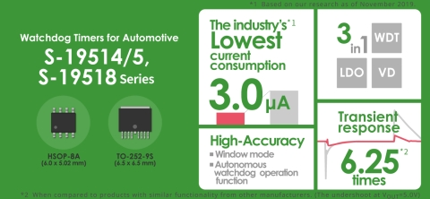 Features of the S-19514/19515 Series and S-19518 Series (Graphic: Business Wire)