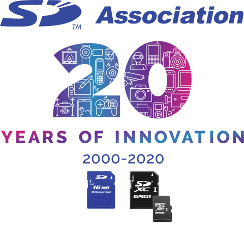 SD 20th Anniversary (Graphic: Business Wire)