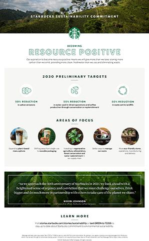 Starbucks Sustainability Commitment Infographic