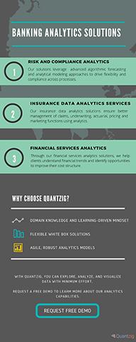 Quantzig's Banking Analytics Solutions Portfolio