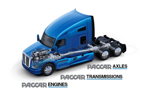 PACCAR Integrated Powertrain (Photo: Business Wire)