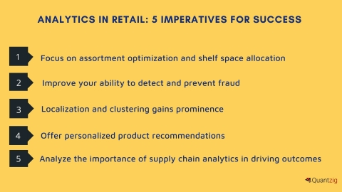 5 Imperatives to Succeed in The Canadian Grocery Retail Sector (Graphic: Business Wire)
