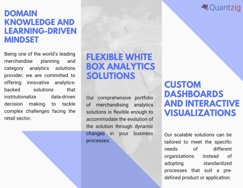 Why choose Quantzig as your merchandise planning and category analytics solutions provider? (Graphic: Business Wire)
