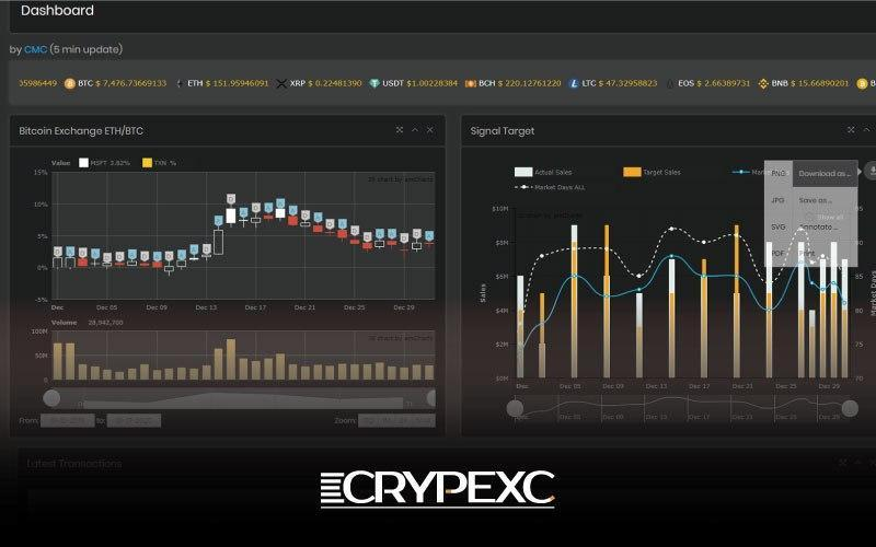 Cryptocurrency arbitrage trading bot for bitcoin fast engine betting websites