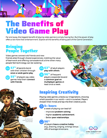Infographic: The Benefits of Video Game Play