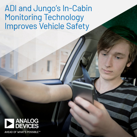 Analog Devices and Jungo Cooperate on In-Cabin Monitoring Technology to Improve Vehicle Safety (Photo: Business Wire)