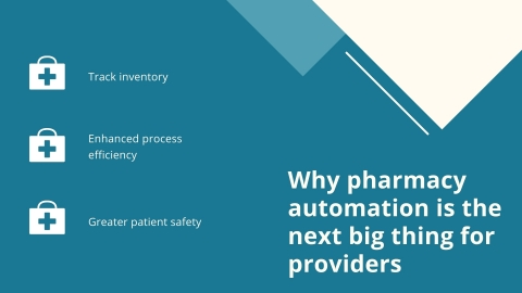 Benefits of pharmacy automation. (Graphic: Business Wire)