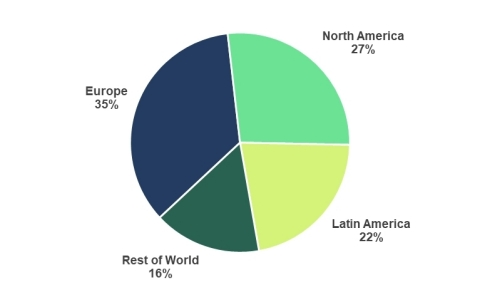Total MAUs by Region (Photo: Business Wire)