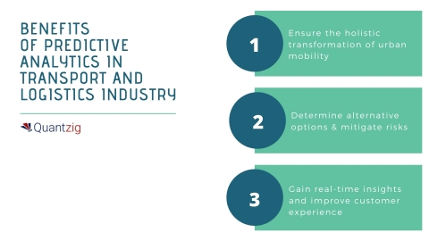 Benefits of Predictive Analytics in Transport and Logistics Industry (Graphic: Business Wire)